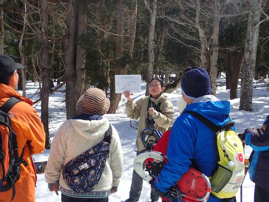 只見町ブナセンター 冬の自然観察会「冬の只見を体感しよう -深沢集落 余名沢のブナ林-」写真
