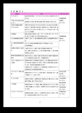 福島県移住パンフレット